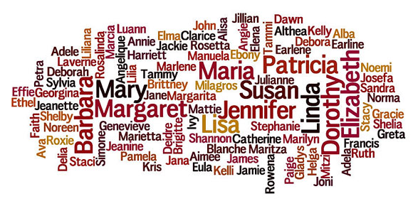 female names word cloud