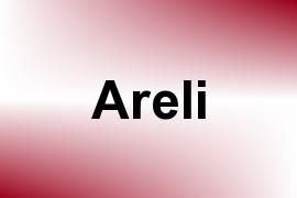 Areli name image