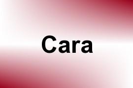 Cara name image